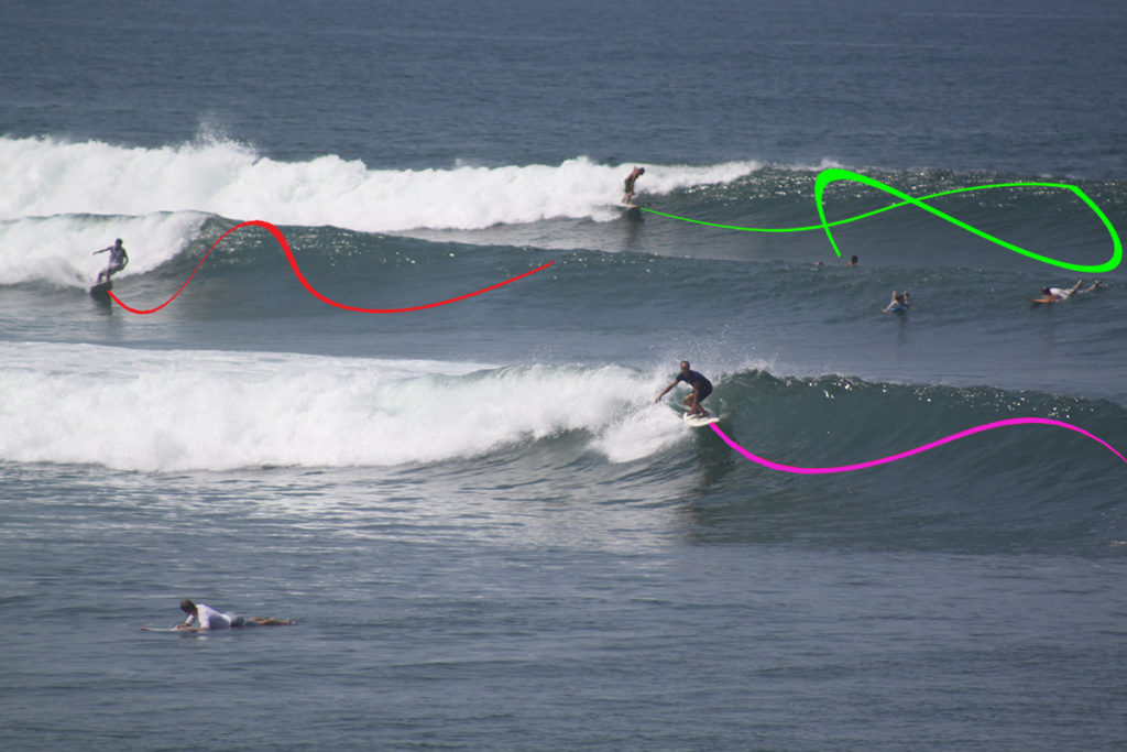 surfing the perfect line on different boards ©thefreesurfer.com